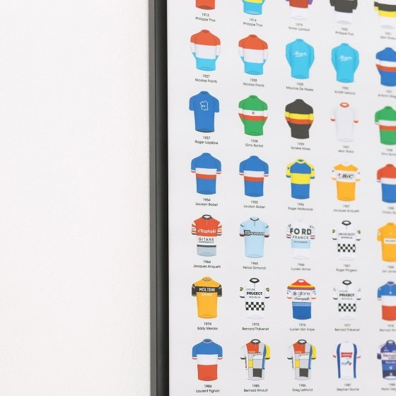 Affiches cyclisme - Les maillots gagnants