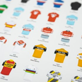 Affiches Maillot Cyclisme