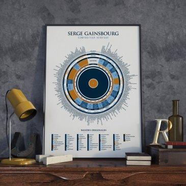 Affiche Serge Gainsbourg